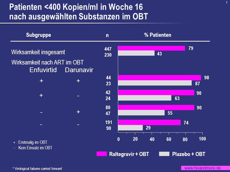 www.hivandmore.de 7 Patienten <400 Kopien/ml in Woche 16 nach ausgewählten Substanzen im OBT * Virological failures carried forward + : Erstmalig im O