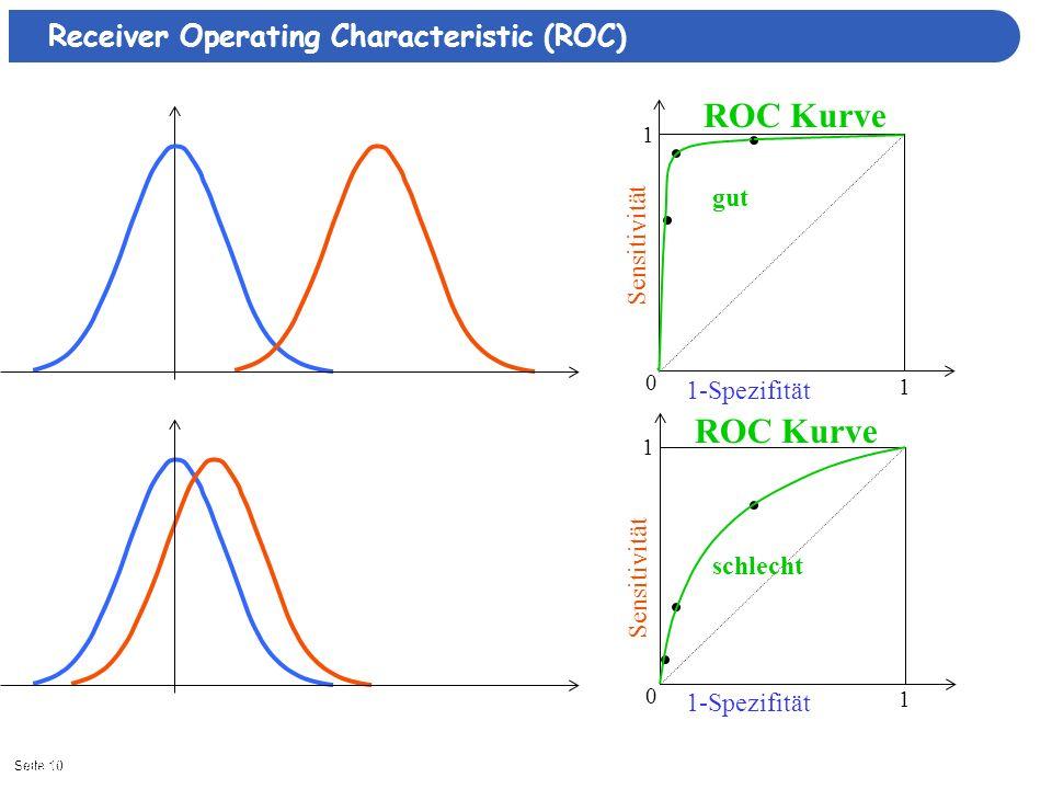 Seite 101/8/2014| 0 1 1 0 1 1 ROC Kurve gut schlecht Sensitivität Receiver Operating Characteristic (ROC) 1-Spezifität