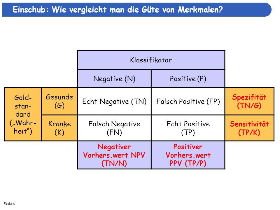 Seite 61/8/2014| Klassifikator Negative (N)Positive (P) Gold- stan- dard (Wahr- heit) Gesunde (G) Echt Negative (TN)Falsch Positive (FP) Spezifität (TN/G) Kranke (K) Falsch Negative (FN) Echt Positive (TP) Sensitivität (TP/K) Negativer Vorhers.wert NPV (TN/N) Positiver Vorhers.wert PPV (TP/P) Einschub: Wie vergleicht man die Güte von Merkmalen?