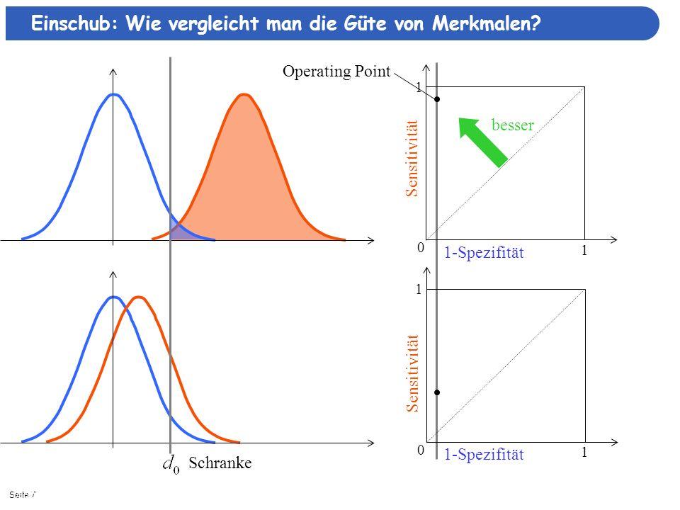 Seite 71/8/2014| Schranke 1-Spezifität Sensitivität 0 1 1 1-Spezifität Sensitivität 0 1 1 Einschub: Wie vergleicht man die Güte von Merkmalen.