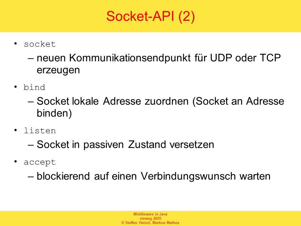 Middleware in Java vieweg 2005 © Steffen Heinzl, Markus Mathes Socket-API (2) socket –neuen Kommunikationsendpunkt für UDP oder TCP erzeugen bind –Soc
