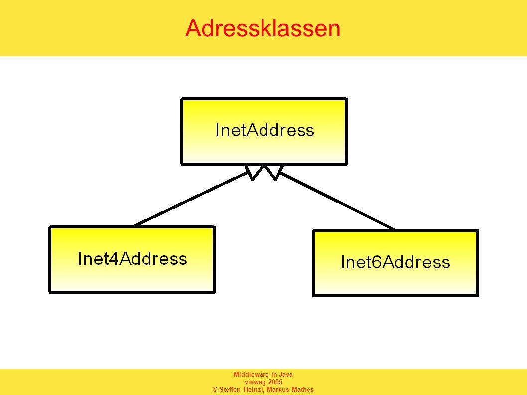 Middleware in Java vieweg 2005 © Steffen Heinzl, Markus Mathes Adressklassen