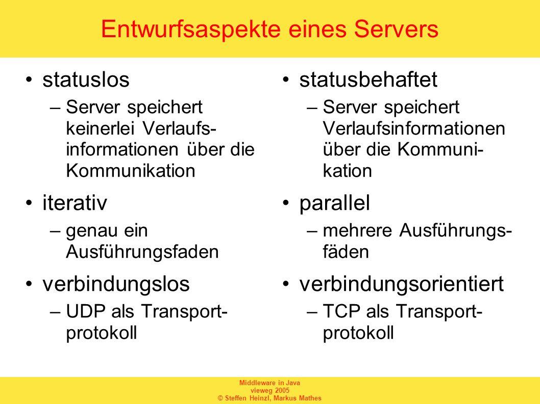 Middleware in Java vieweg 2005 © Steffen Heinzl, Markus Mathes Entwurfsaspekte eines Servers statuslos –Server speichert keinerlei Verlaufs- informati
