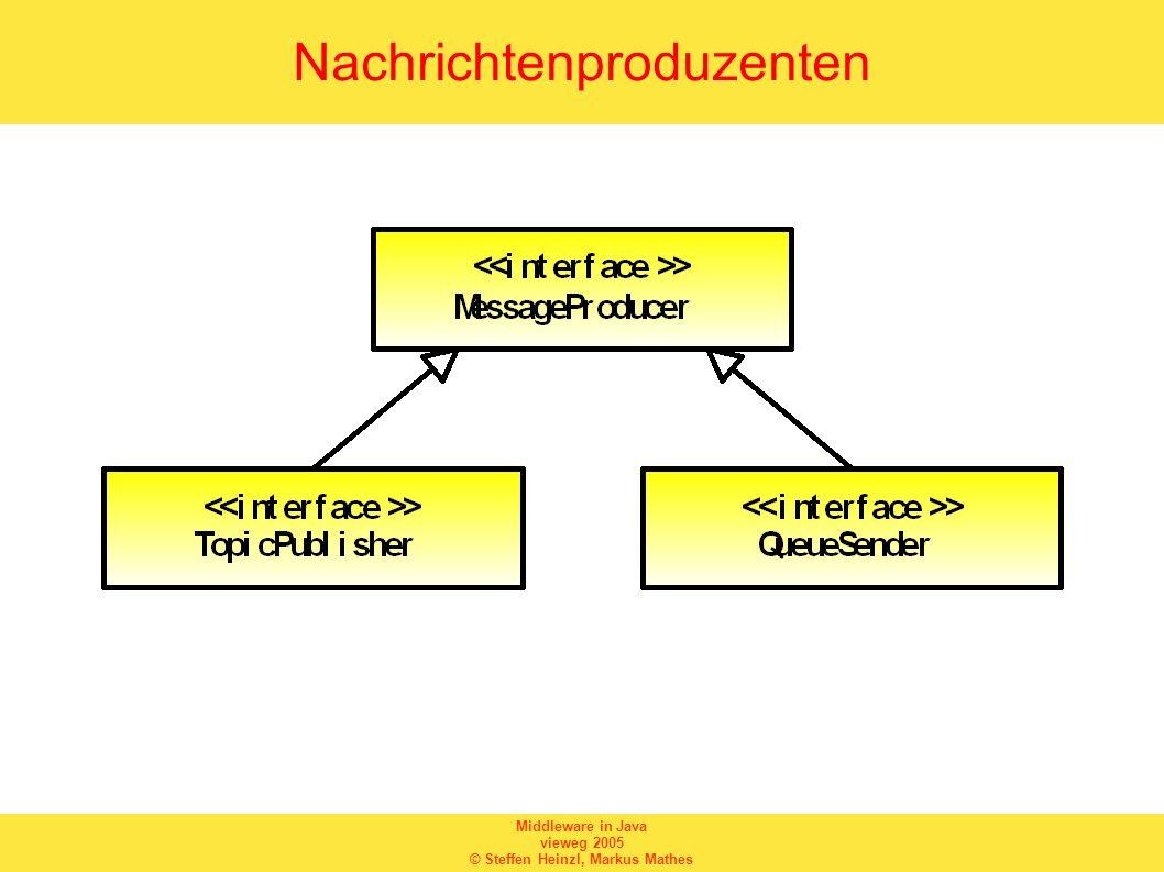 Middleware in Java vieweg 2005 © Steffen Heinzl, Markus Mathes Nachrichtenproduzenten
