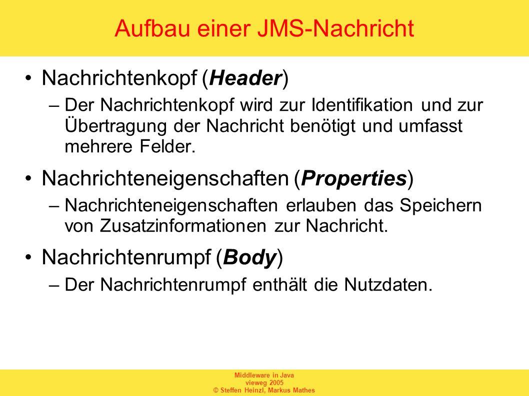 Middleware in Java vieweg 2005 © Steffen Heinzl, Markus Mathes Aufbau einer JMS-Nachricht Nachrichtenkopf (Header) –Der Nachrichtenkopf wird zur Ident