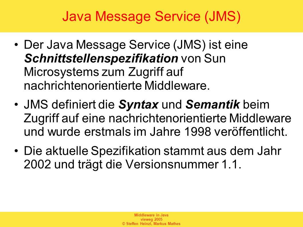 Middleware in Java vieweg 2005 © Steffen Heinzl, Markus Mathes Einsatz von JMS MOM ohne JMS MOM mit JMS