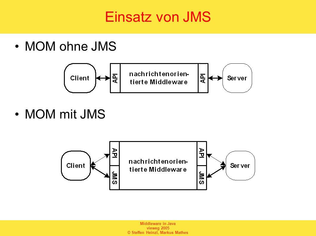 Middleware in Java vieweg 2005 © Steffen Heinzl, Markus Mathes Header-Felder einer Nachricht (1) JMSCorrelationID –Abhängigkeiten zwischen Nachrichten JMSDeliveryMode –PERSISTENT –NON_PERSISTENT JMSDestination –Nachrichtenziel JMSExpiration –Verfallsdatum der Nachricht JMSMessageID –eindeutiger Bezeichner