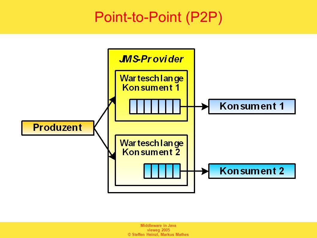 Middleware in Java vieweg 2005 © Steffen Heinzl, Markus Mathes Header-Felder einer Nachricht (2) JMSPriority –Priorität von 0 (niedrig) bis 10 (hoch) JMSRedelivered –Nachricht wurde mehrfach ausgeliefert JMSReplyTo –Ziel der Antwortnachricht festlegen JMSTimestamp –Übergabezeit der Nachricht an den JMS-Provider JMSType –Nachrichtentyp der Nachricht