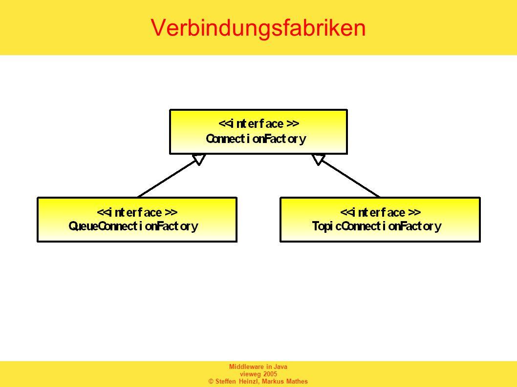 Middleware in Java vieweg 2005 © Steffen Heinzl, Markus Mathes Ausnahmen in JMS