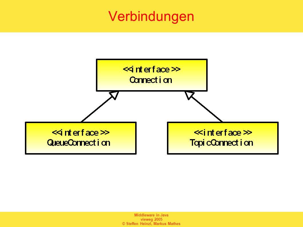 Middleware in Java vieweg 2005 © Steffen Heinzl, Markus Mathes Sitzungen