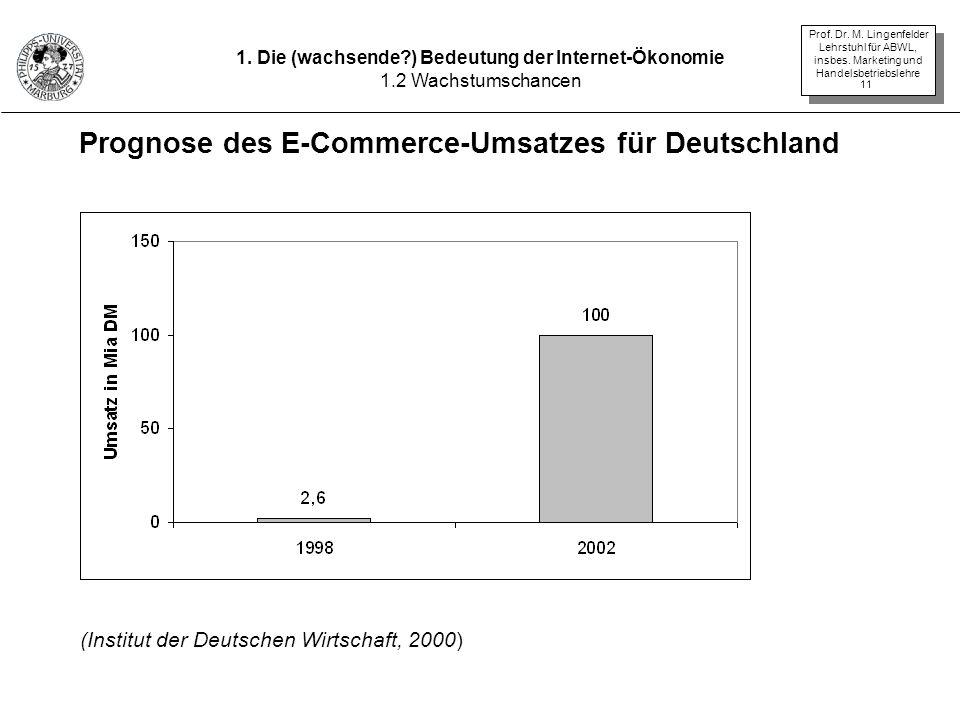 Prof. Dr. M. Lingenfelder Lehrstuhl für ABWL, insbes. Marketing und Handelsbetriebslehre 11 Prognose des E-Commerce-Umsatzes für Deutschland (Institut