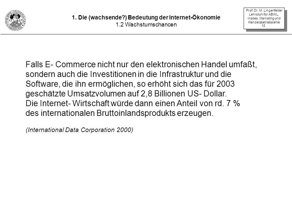 Prof. Dr. M. Lingenfelder Lehrstuhl für ABWL, insbes. Marketing und Handelsbetriebslehre 12 Falls E- Commerce nicht nur den elektronischen Handel umfa
