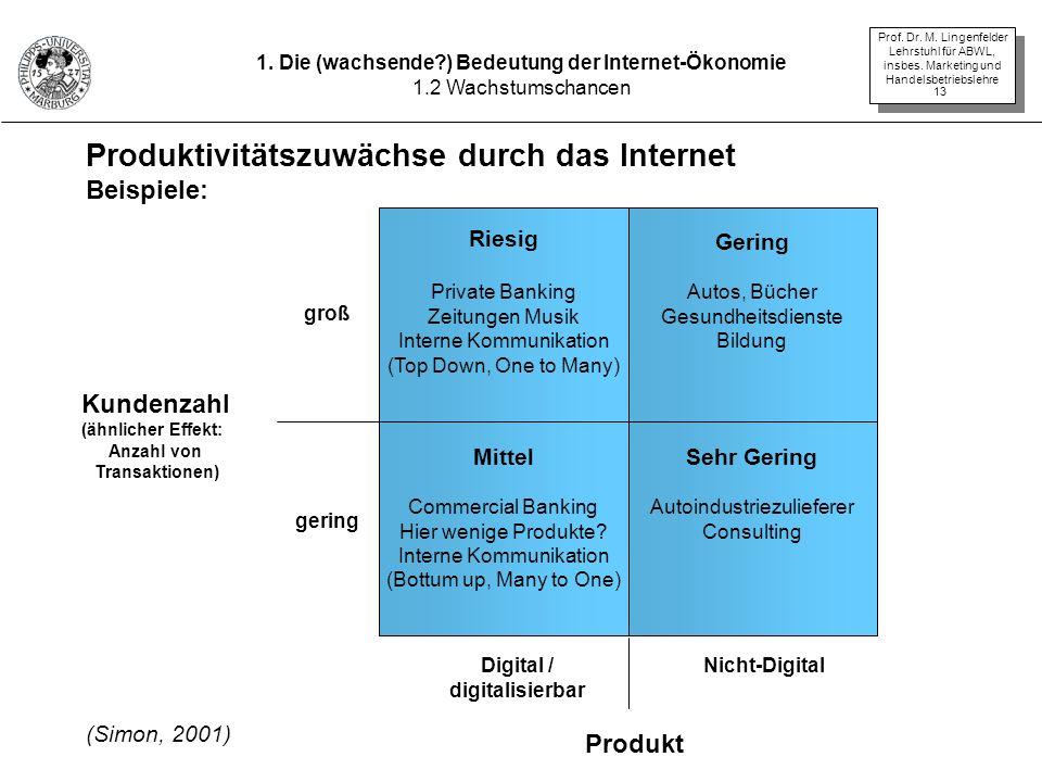 Prof. Dr. M. Lingenfelder Lehrstuhl für ABWL, insbes. Marketing und Handelsbetriebslehre 13 1. Die (wachsende?) Bedeutung der Internet-Ökonomie 1.2 Wa