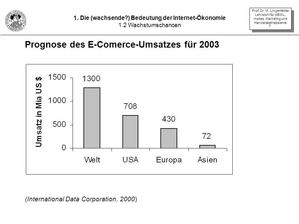 Prof. Dr. M. Lingenfelder Lehrstuhl für ABWL, insbes. Marketing und Handelsbetriebslehre 7 Prognose des E-Comerce-Umsatzes für 2003 (International Dat