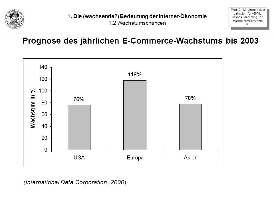Prof. Dr. M. Lingenfelder Lehrstuhl für ABWL, insbes. Marketing und Handelsbetriebslehre 8 Prognose des jährlichen E-Commerce-Wachstums bis 2003 (Inte