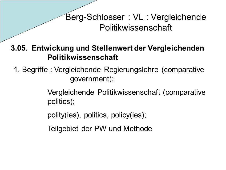 Berg-Schlosser : VL : Vergleichende Politikwissenschaft 3.05.