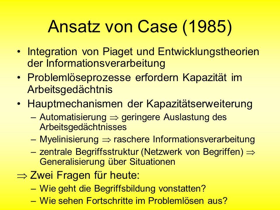 Ansatz von Case (1985) Integration von Piaget und Entwicklungstheorien der Informationsverarbeitung Problemlöseprozesse erfordern Kapazität im Arbeits