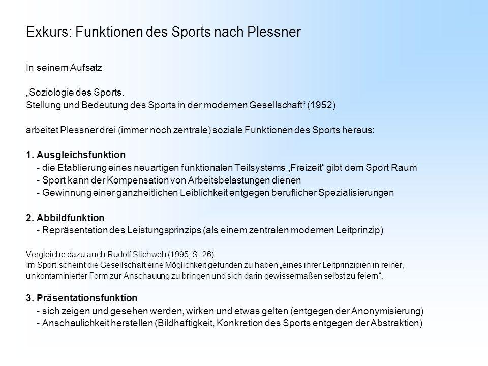 Exkurs: Funktionen des Sports nach Plessner In seinem Aufsatz Soziologie des Sports. Stellung und Bedeutung des Sports in der modernen Gesellschaft (1