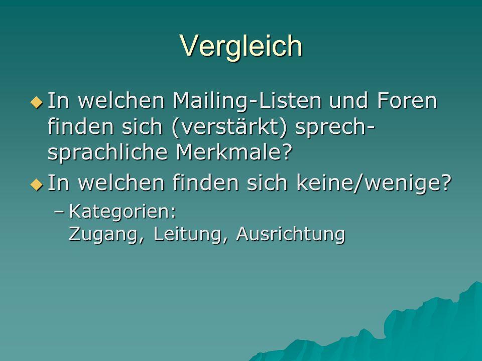 Vergleich In welchen Mailing-Listen und Foren finden sich (verstärkt) sprech- sprachliche Merkmale? In welchen Mailing-Listen und Foren finden sich (v