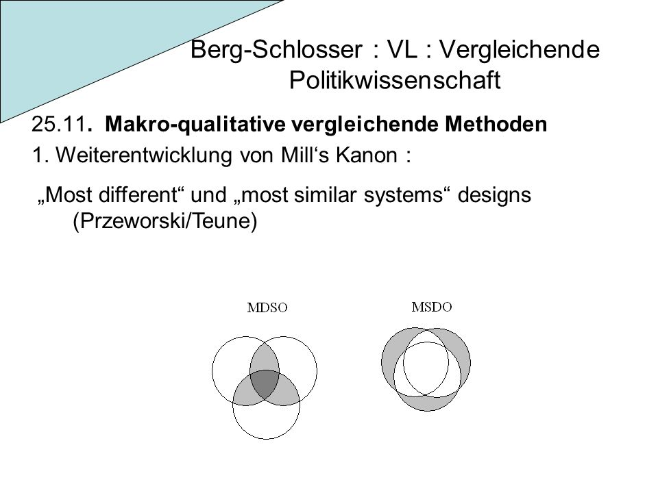 Berg-Schlosser : VL : Vergleichende Politikwissenschaft 25.11. Makro-qualitative vergleichende Methoden 1. Weiterentwicklung von Mills Kanon : Most di