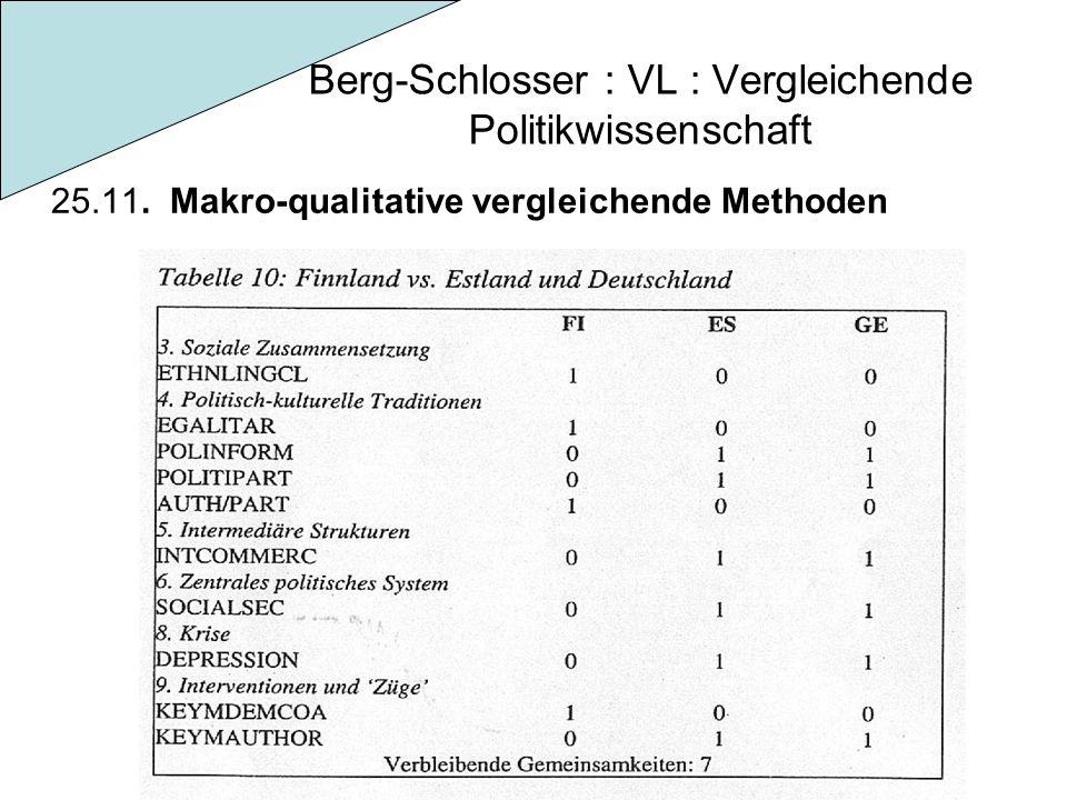 Berg-Schlosser : VL : Vergleichende Politikwissenschaft 25.11. Makro-qualitative vergleichende Methoden