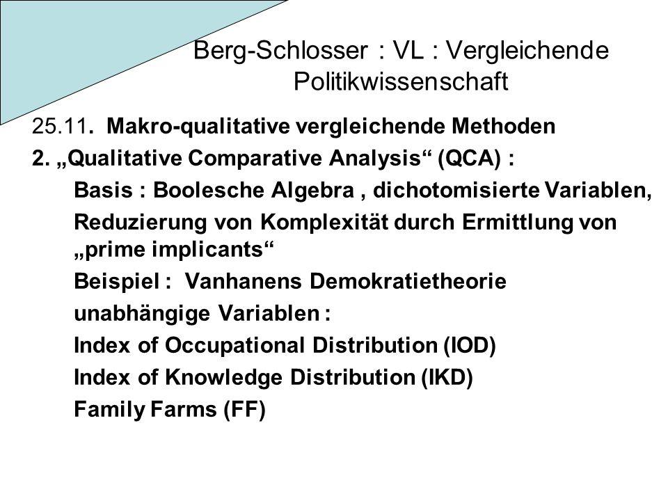 Berg-Schlosser : VL : Vergleichende Politikwissenschaft 25.11. Makro-qualitative vergleichende Methoden 2. Qualitative Comparative Analysis (QCA) : Ba
