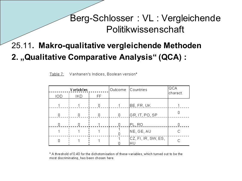 Berg-Schlosser : VL : Vergleichende Politikwissenschaft 25.11. Makro-qualitative vergleichende Methoden 2. Qualitative Comparative Analysis (QCA) :
