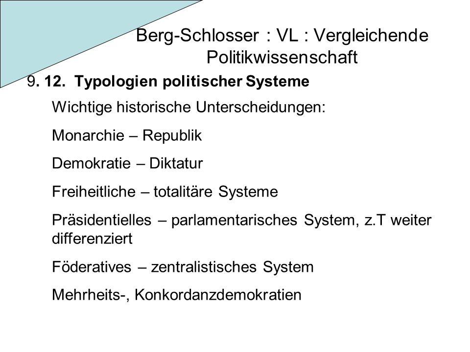 Berg-Schlosser : VL : Vergleichende Politikwissenschaft 9. 12. Typologien politischer Systeme Wichtige historische Unterscheidungen: Monarchie – Repub