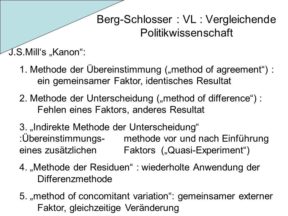 Berg-Schlosser : VL : Vergleichende Politikwissenschaft J.S.Mills Kanon: 1. Methode der Übereinstimmung (method of agreement) : ein gemeinsamer Faktor