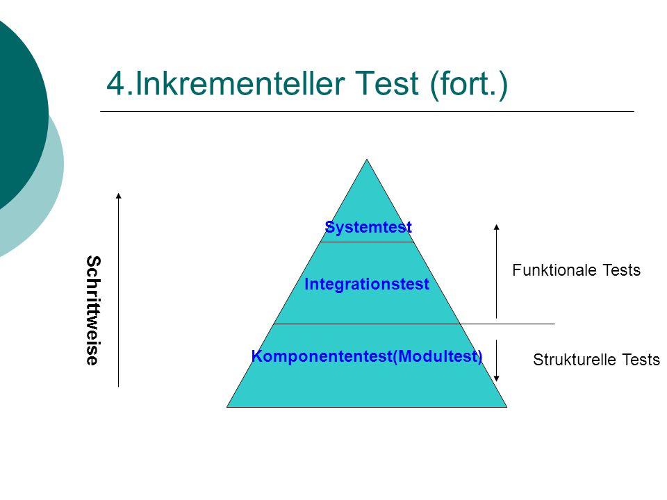 Integrationstest Komponententest(Modultest) Systemtest Funktionale Tests Strukturelle Tests Schrittweise