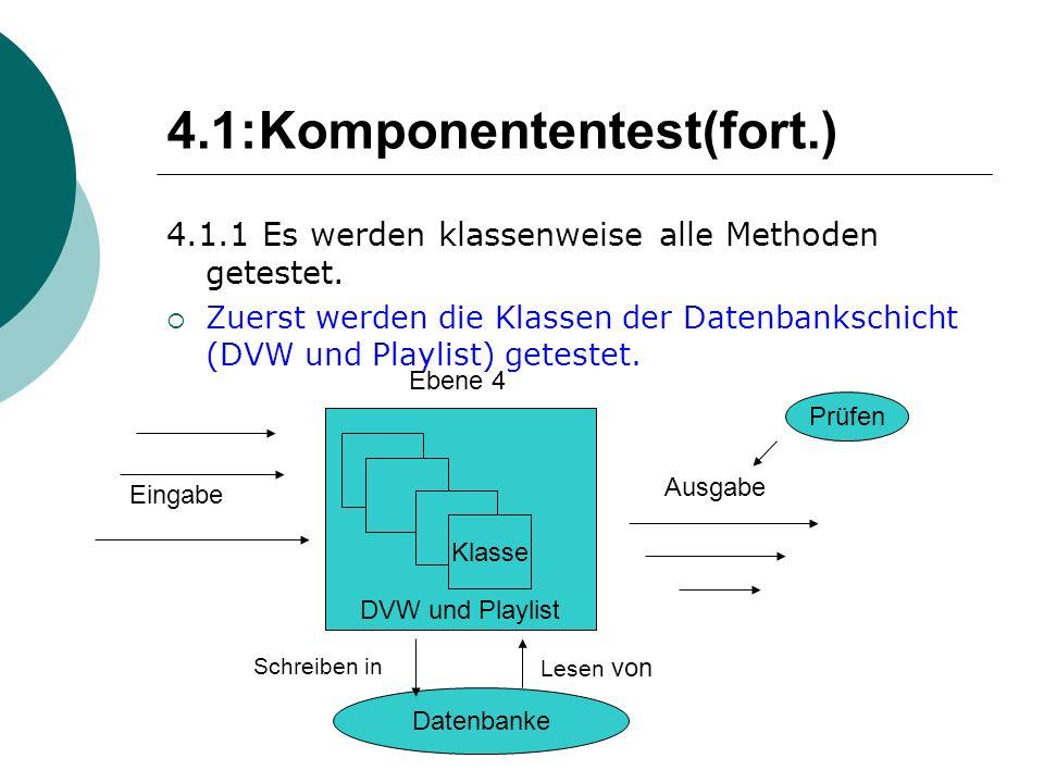 4.1:Komponententest(fort.) 4.1.1 Es werden klassenweise alle Methoden getestet.