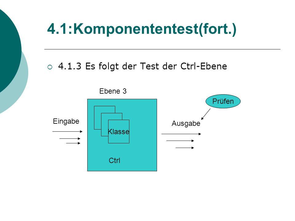 4.1.3 Es folgt der Test der Ctrl-Ebene 4.1:Komponententest(fort.) Klasse Ctrl Eingabe Ausgabe Prüfen Ebene 3