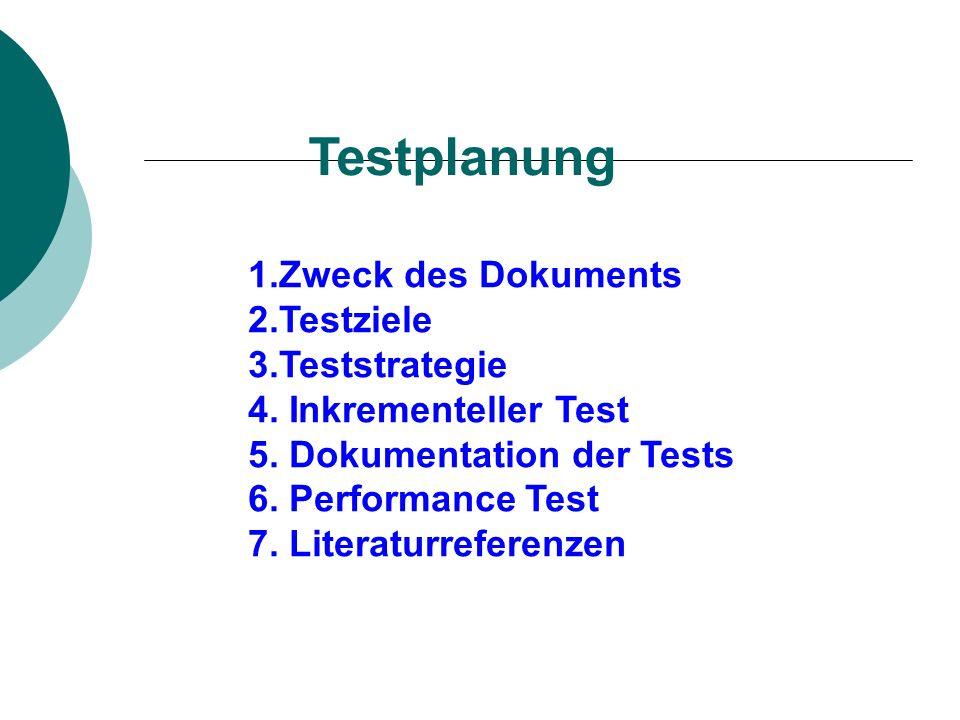 1.Zweck des Dokuments 2.Testziele 3.Teststrategie 4.