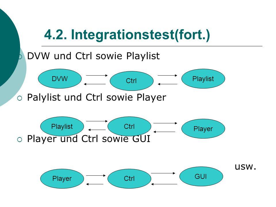 4.2. Integrationstest(fort.) DVW und Ctrl sowie Playlist Palylist und Ctrl sowie Player Player und Ctrl sowie GUI usw. DVWPlaylist Ctrl Player CtrlPla