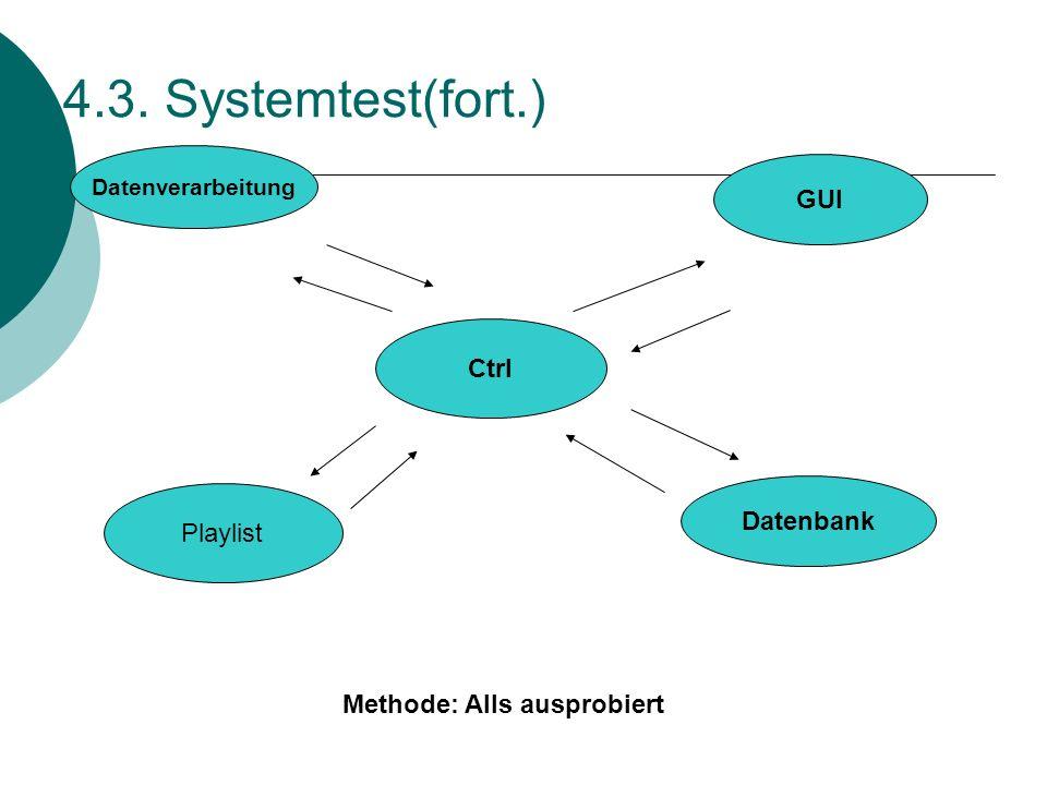 Ctrl Playlist Datenverarbeitung GUI Datenbank Methode: Alls ausprobiert 4.3. Systemtest(fort.)