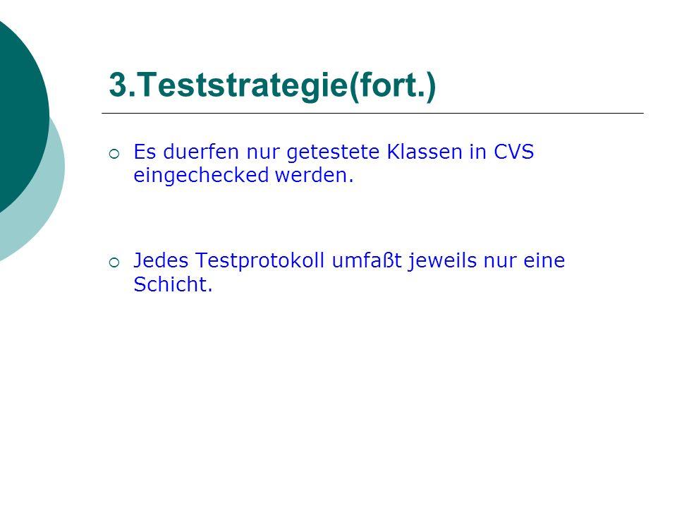 3.Teststrategie(fort.) Es duerfen nur getestete Klassen in CVS eingechecked werden.