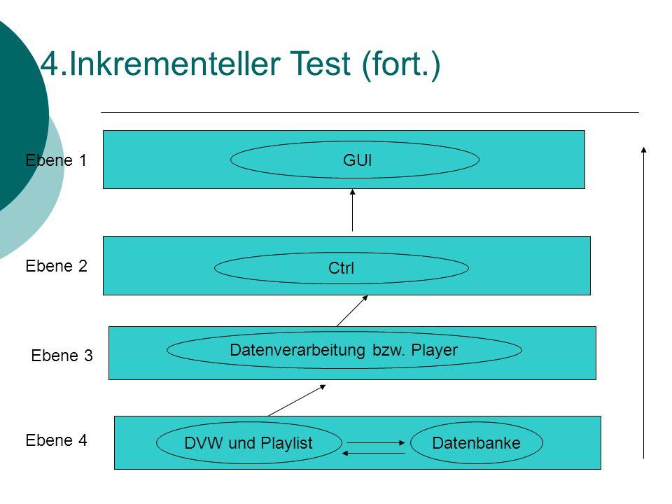 4.Inkrementeller Test (fort.) DVW und PlaylistDatenbanke Datenverarbeitung bzw.