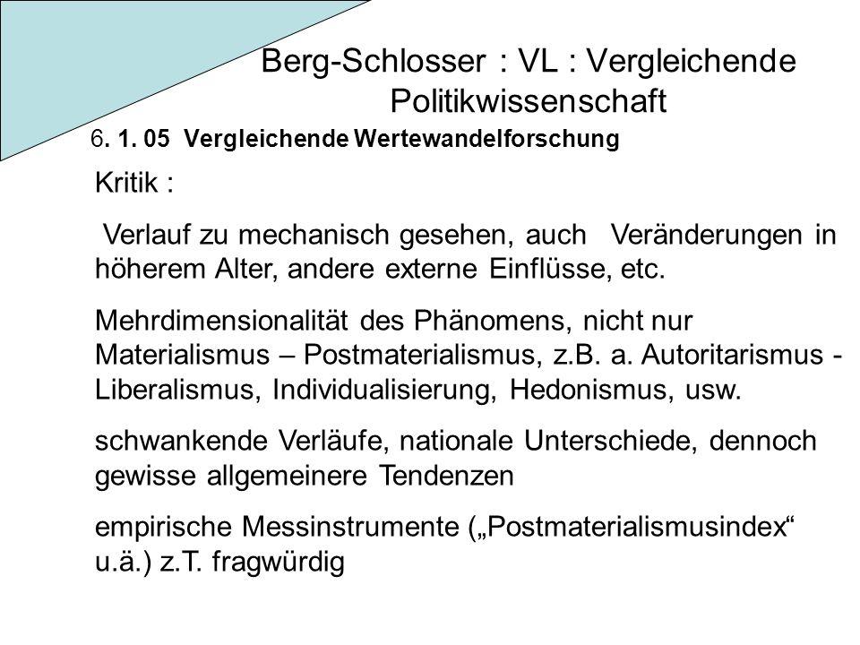 Berg-Schlosser : VL : Vergleichende Politikwissenschaft 6.