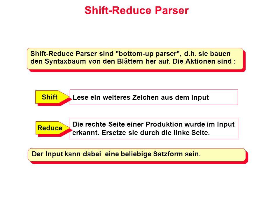 Shift-Reduce Parser Shift-Reduce Parser sind