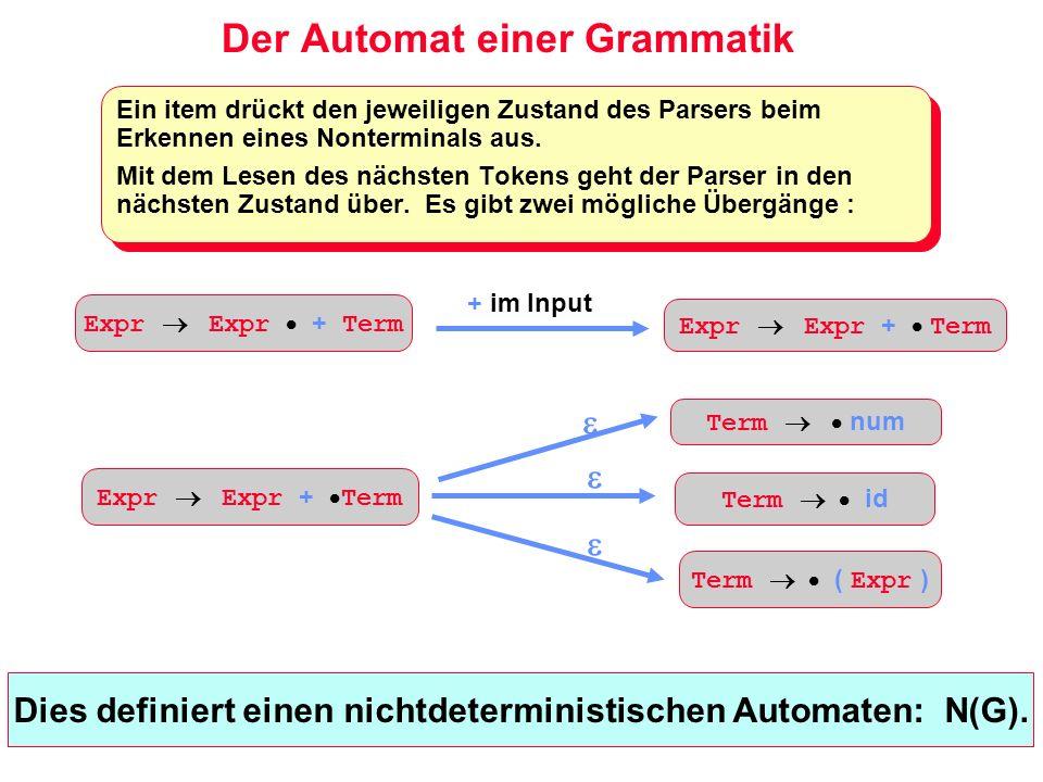 Der Automat einer Grammatik Ein item drückt den jeweiligen Zustand des Parsers beim Erkennen eines Nonterminals aus. Mit dem Lesen des nächsten Tokens
