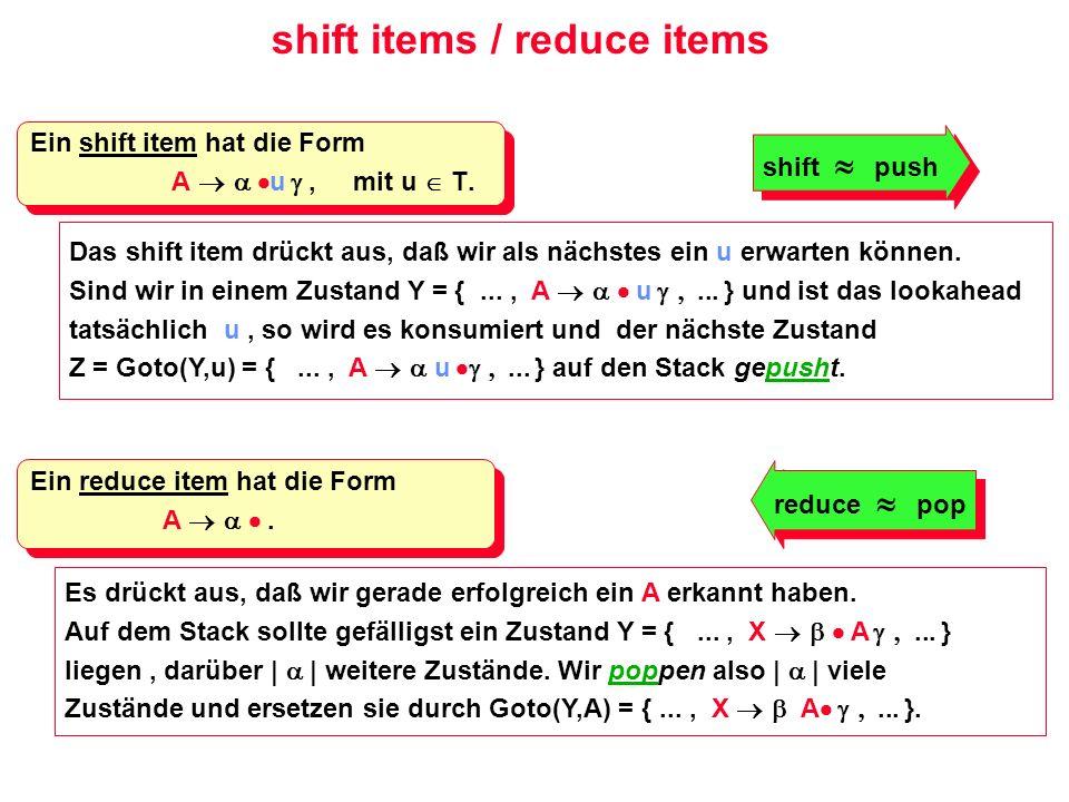shift items / reduce items Ein shift item hat die Form A u, mit u T. Ein shift item hat die Form A u, mit u T. Ein reduce item hat die Form A. Ein red
