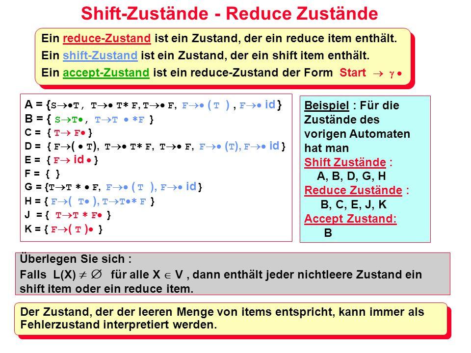 Shift-Zustände - Reduce Zustände Ein reduce-Zustand ist ein Zustand, der ein reduce item enthält. Ein shift-Zustand ist ein Zustand, der ein shift ite