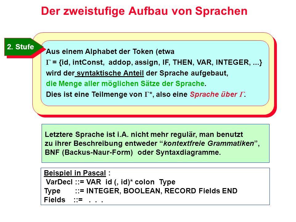 Code Erzeugung aus dem Parser Die Ausgabe des Codes kann als semantische Aktion vom Parser veranlaßt werden, die erweiterte Syntax würde etwa lauten : %{ int* loc }% expr : expr + expr { printf( ADD \n ); } | expr * expr { printf( MULT\n ); } | intConst { printf( PUSH ); printf( %d\n ,yylval);} | ID { printf( LOAD ); printf(lookup(yytext));} ; stmt : ID { loc=lookup(yytext);} ASSIGN expr { printf( STORE ); printf(&loc); } |...
