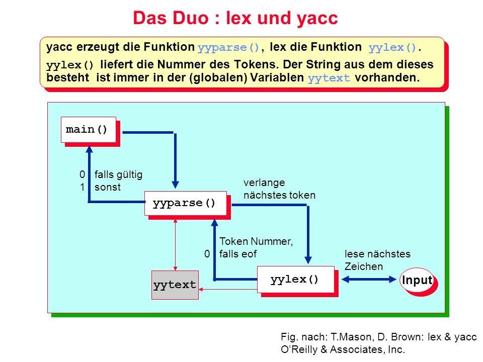 Das Duo : lex und yacc yacc erzeugt die Funktion yyparse(), lex die Funktion yylex(). yylex() liefert die Nummer des Tokens. Der String aus dem dieses