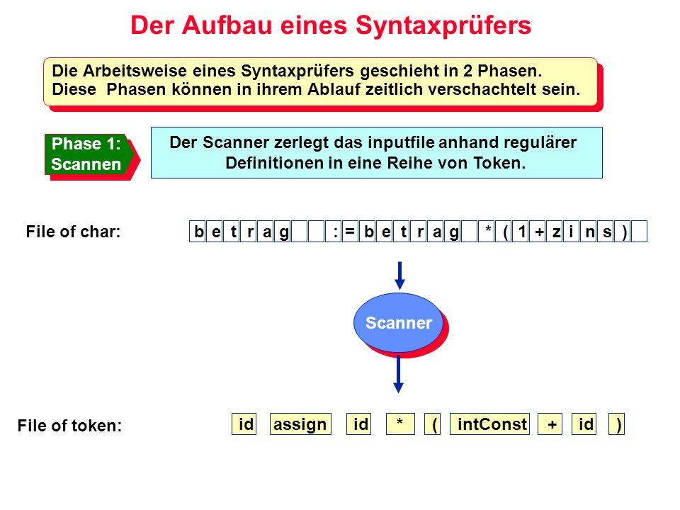 Der Aufbau eines Syntaxprüfers Die Arbeitsweise eines Syntaxprüfers geschieht in 2 Phasen. Diese Phasen können in ihrem Ablauf zeitlich verschachtelt