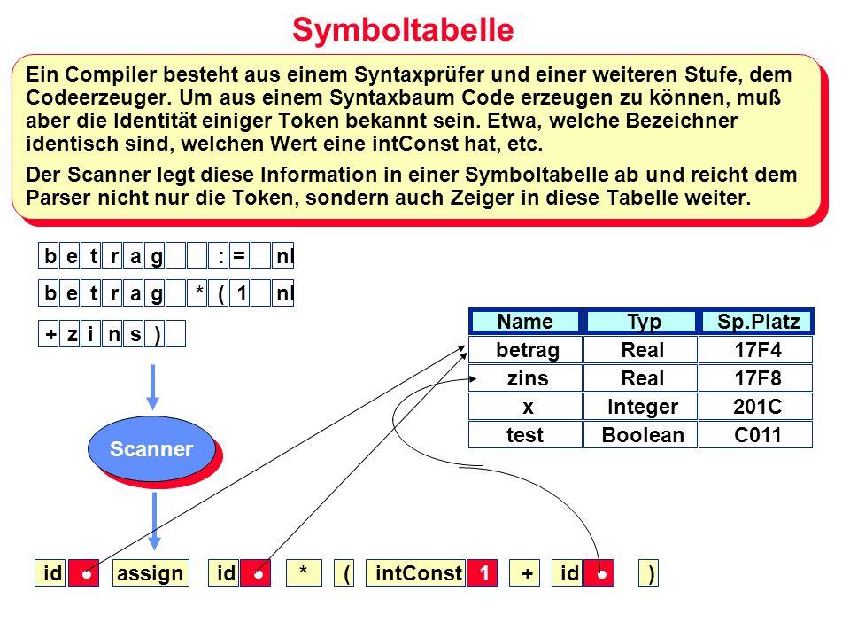 Symboltabelle Ein Compiler besteht aus einem Syntaxprüfer und einer weiteren Stufe, dem Codeerzeuger. Um aus einem Syntaxbaum Code erzeugen zu können,