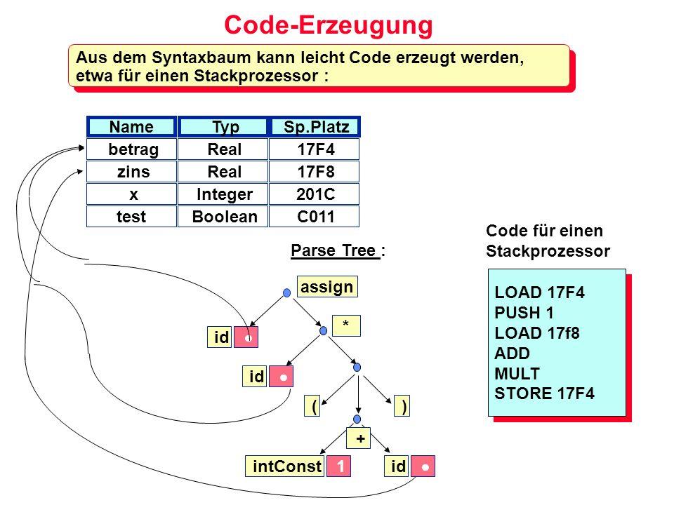 Code-Erzeugung Aus dem Syntaxbaum kann leicht Code erzeugt werden, etwa für einen Stackprozessor : assign * + intConst ( ) Parse Tree : betrag zins x