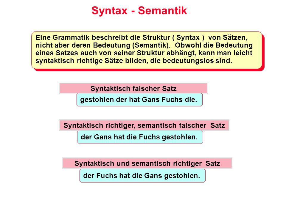 Syntax - Semantik Eine Grammatik beschreibt die Struktur ( Syntax ) von Sätzen, nicht aber deren Bedeutung (Semantik). Obwohl die Bedeutung eines Satz