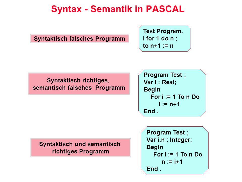 Syntax - Semantik in PASCAL Test Program. i for 1 do n ; to n+1 := n Syntaktisch falsches Programm Program Test ; Var i : Real; Begin For i := 1 To n