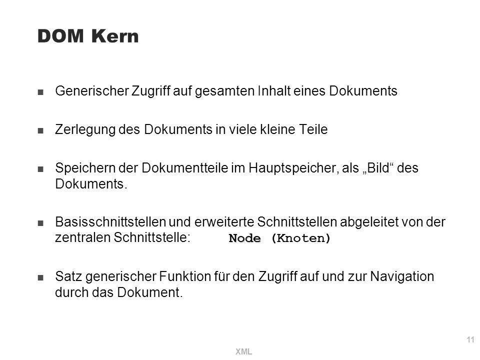 11 XML DOM Kern Generischer Zugriff auf gesamten Inhalt eines Dokuments Zerlegung des Dokuments in viele kleine Teile Speichern der Dokumentteile im H